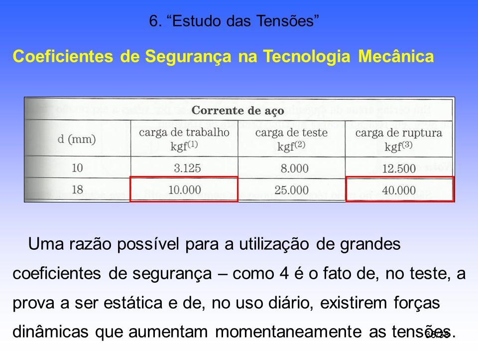 6. Estudo das Tensões Coeficientes de Segurança na Tecnologia Mecânica.