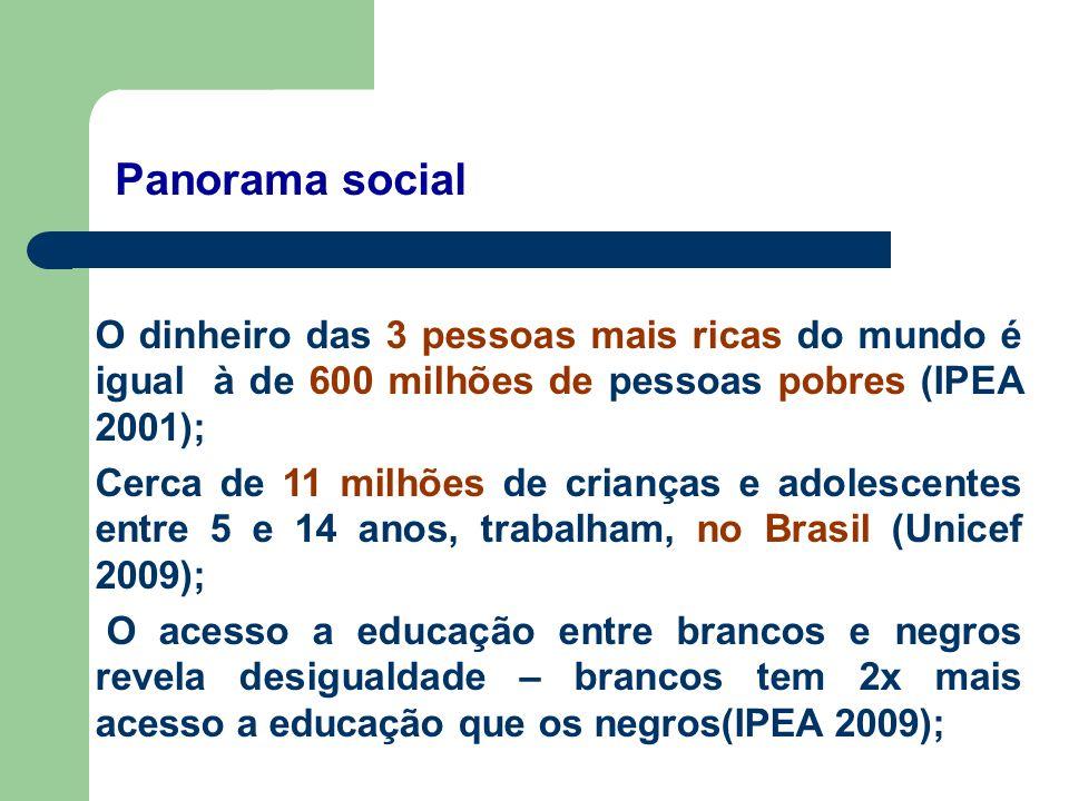 Panorama social O dinheiro das 3 pessoas mais ricas do mundo é igual à de 600 milhões de pessoas pobres (IPEA 2001);