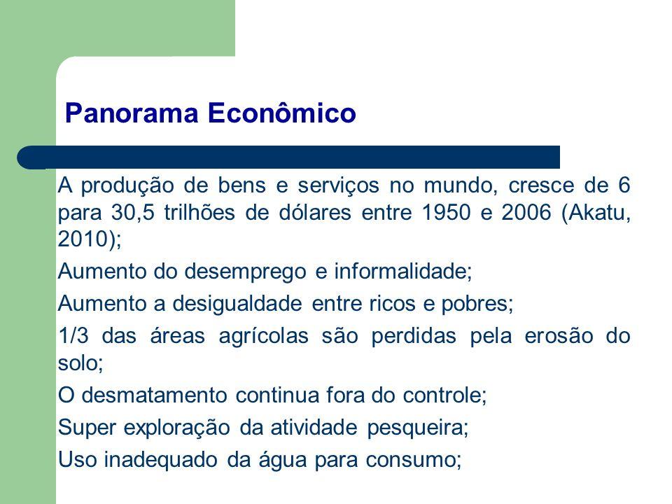 Panorama Econômico A produção de bens e serviços no mundo, cresce de 6 para 30,5 trilhões de dólares entre 1950 e 2006 (Akatu, 2010);