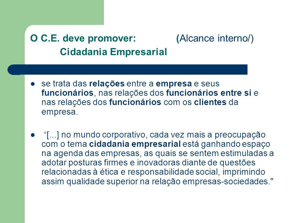 O C.E. deve promover: (Alcance interno/) Cidadania Empresarial