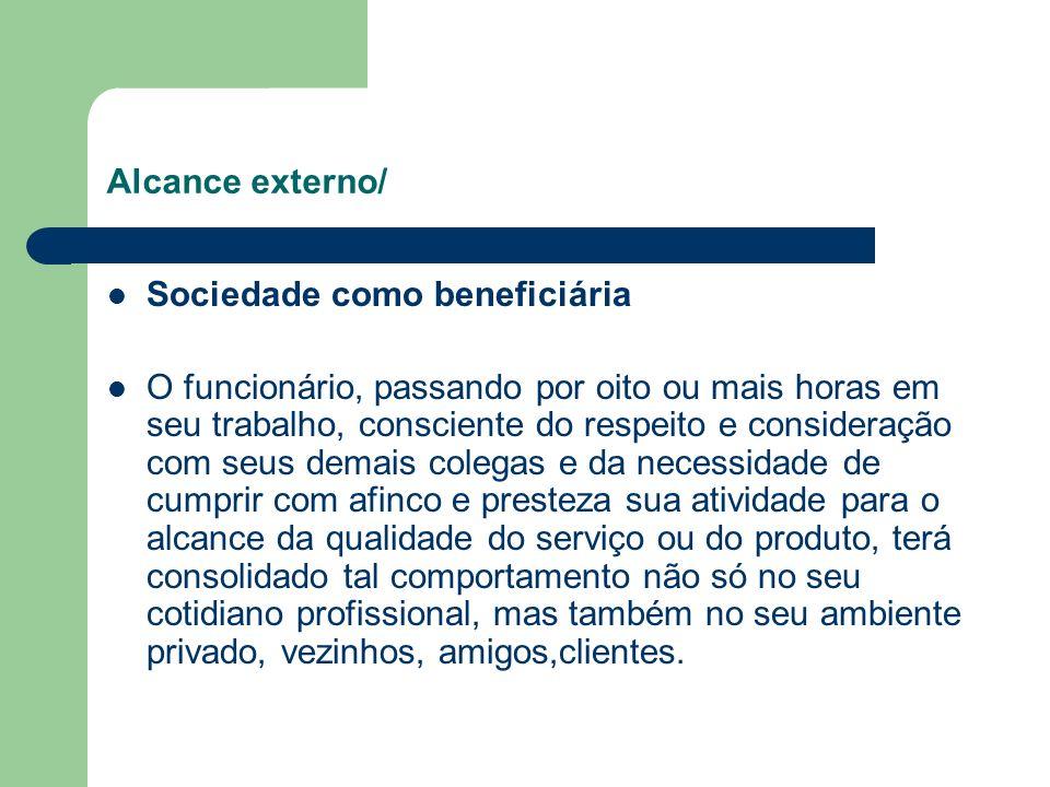 Alcance externo/ Sociedade como beneficiária.