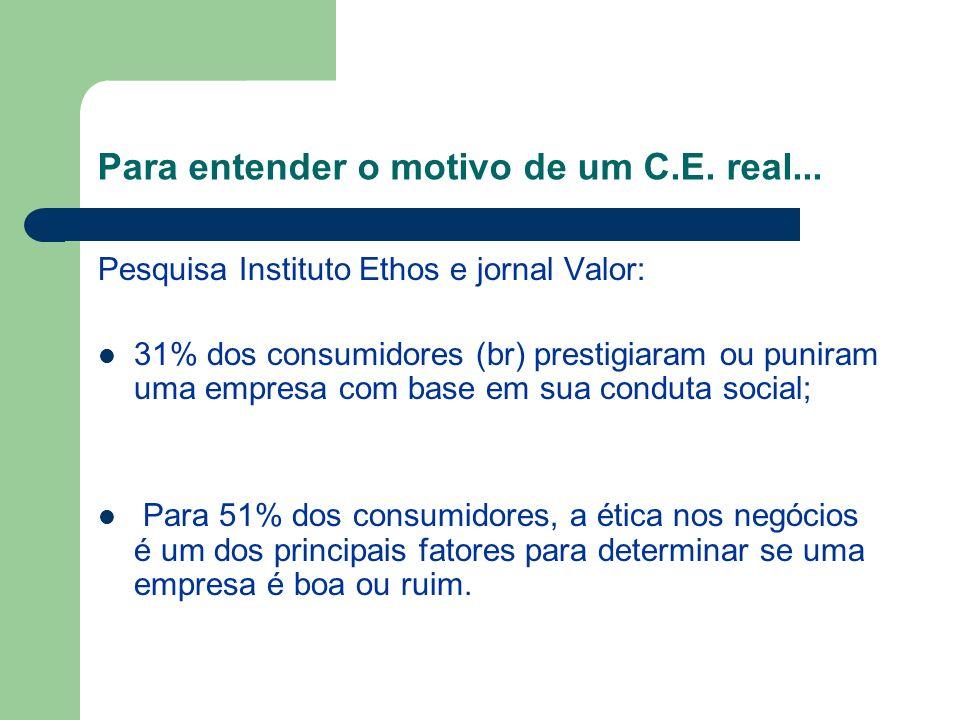 Para entender o motivo de um C.E. real...