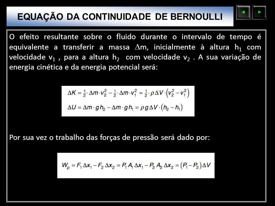 EQUAÇÃO DA CONTINUIDADE DE BERNOULLI
