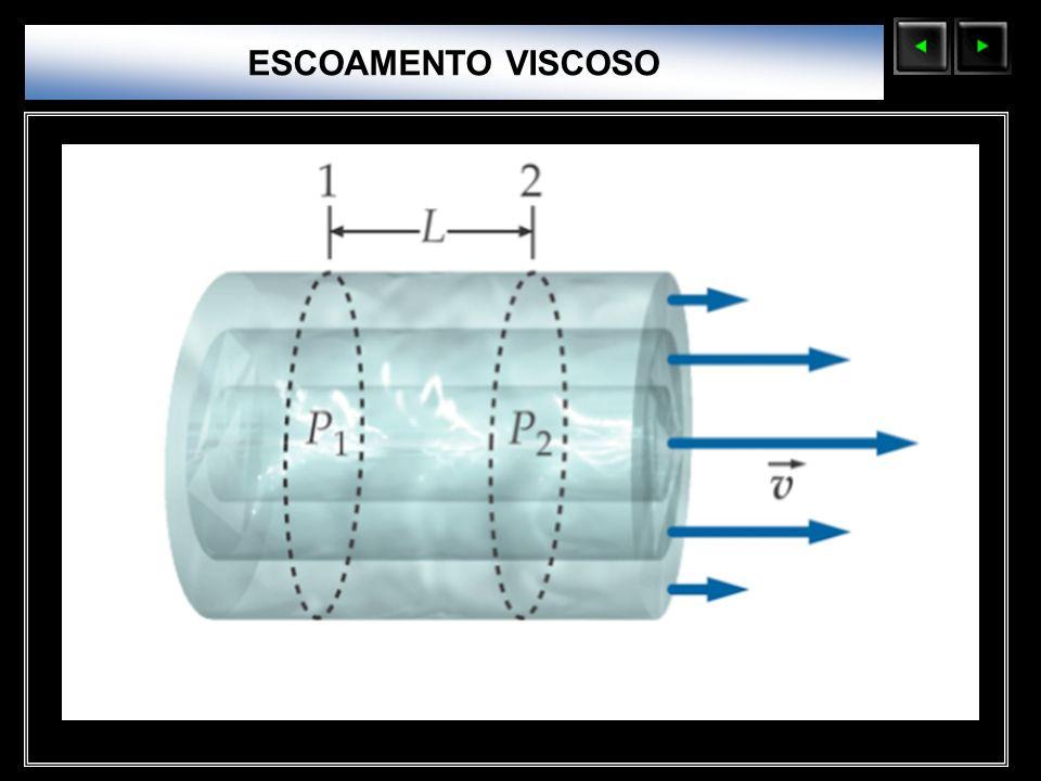 ESCOAMENTO VISCOSO Sólidos Moleculares 17