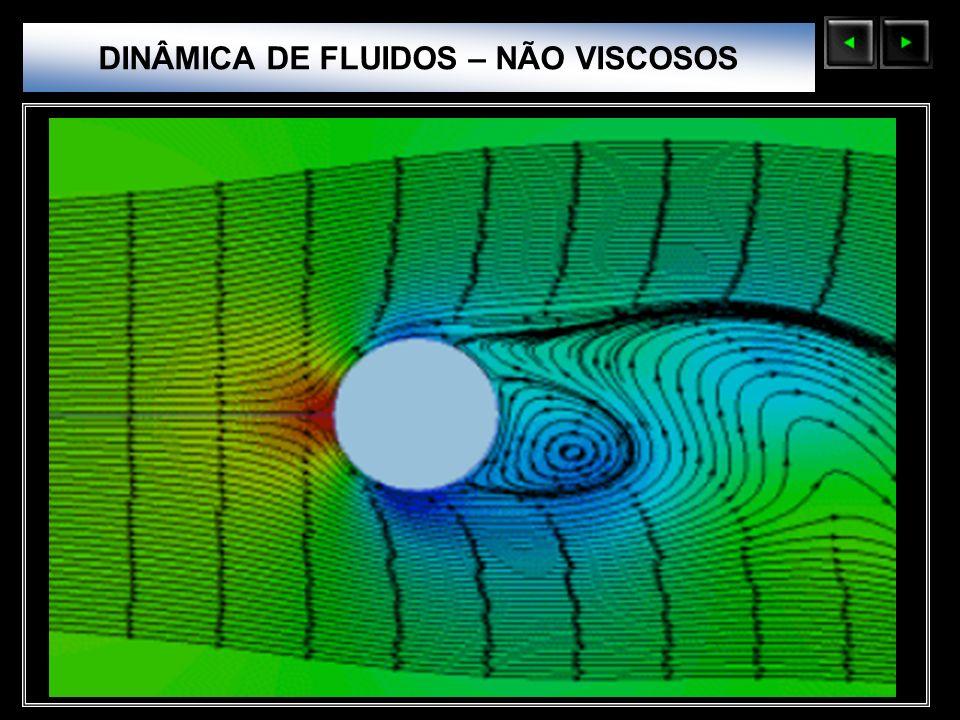 DINÂMICA DE FLUIDOS – NÃO VISCOSOS