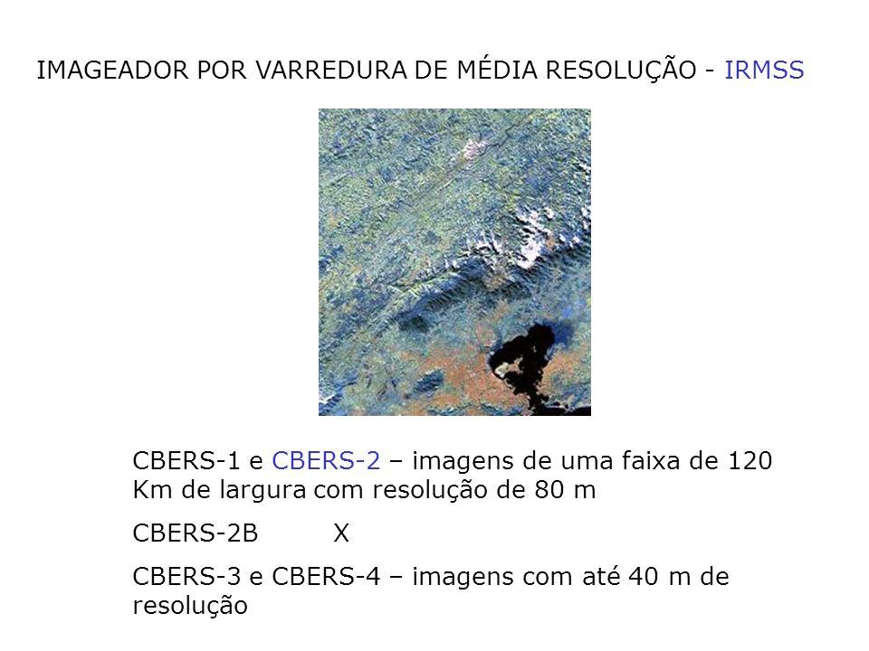 IMAGEADOR POR VARREDURA DE MÉDIA RESOLUÇÃO - IRMSS