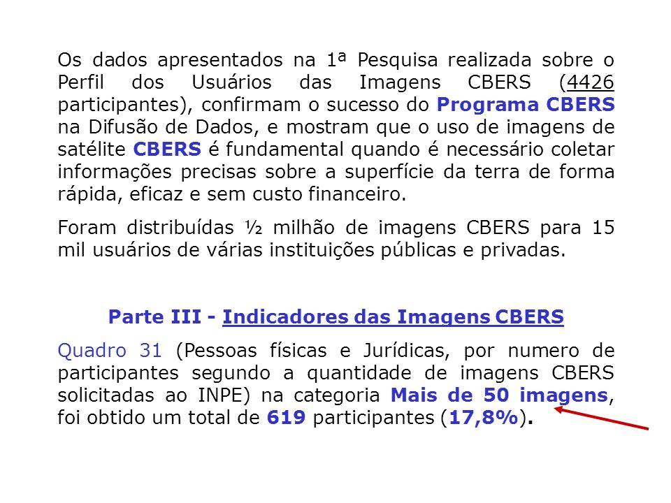 Parte III - Indicadores das Imagens CBERS