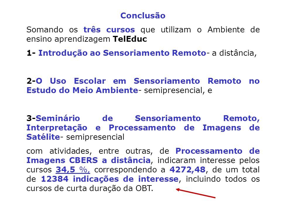 Conclusão Somando os três cursos que utilizam o Ambiente de ensino aprendizagem TelEduc. 1- Introdução ao Sensoriamento Remoto- a distância,