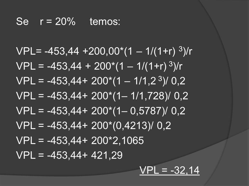 Se r = 20% temos: VPL= -453,44 +200,00*(1 – 1/(1+r) 3)/r VPL = -453,44 + 200*(1 – 1/(1+r) 3)/r VPL = -453,44+ 200*(1 – 1/1,2 3)/ 0,2 VPL = -453,44+ 200*(1– 1/1,728)/ 0,2 VPL = -453,44+ 200*(1– 0,5787)/ 0,2 VPL = -453,44+ 200*(0,4213)/ 0,2 VPL = -453,44+ 200*2,1065 VPL = -453,44+ 421,29 VPL = -32,14 1/1,5407988)/0,155 (1 – 0,6490)/0,155 0,35098/0,155 2,2644 ≠ 2,2672
