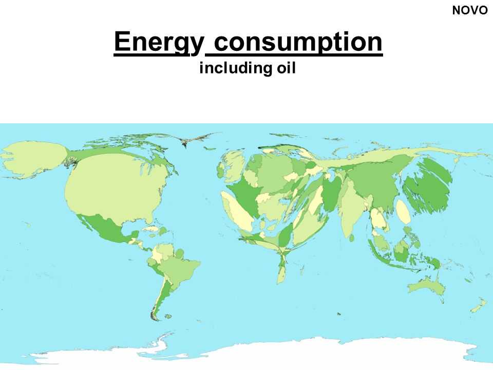 Energy consumption including oil