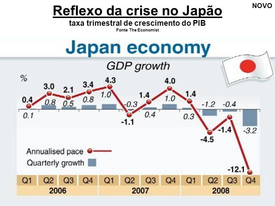 Reflexo da crise no Japão taxa trimestral de crescimento do PIB Fonte The Economist