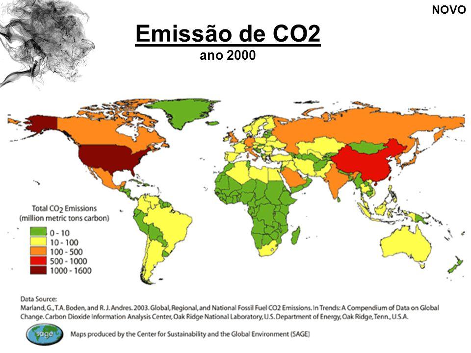 NOVO Emissão de CO2 ano 2000