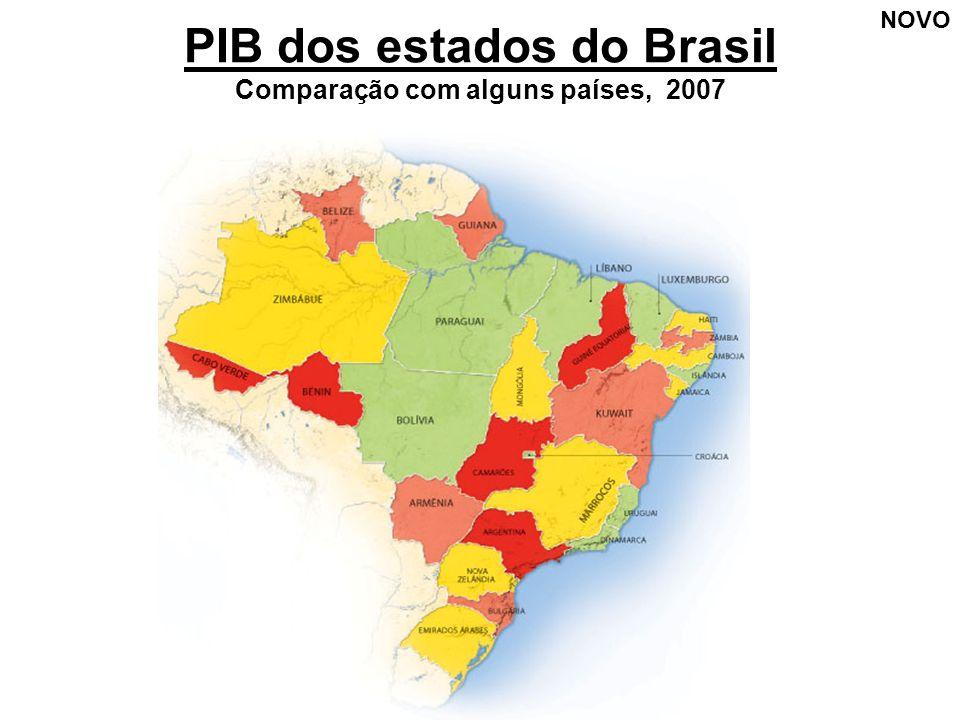 PIB dos estados do Brasil Comparação com alguns países, 2007