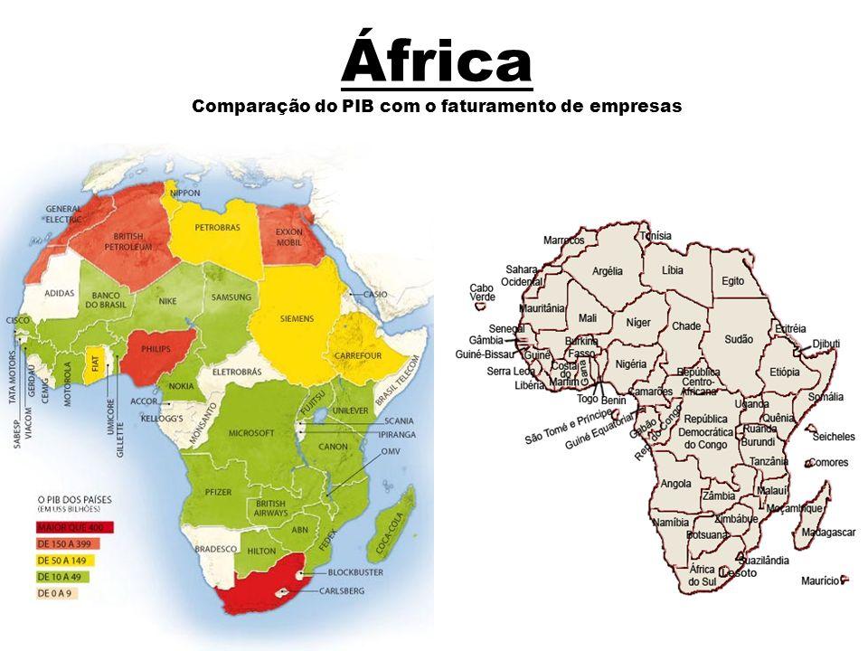 África Comparação do PIB com o faturamento de empresas
