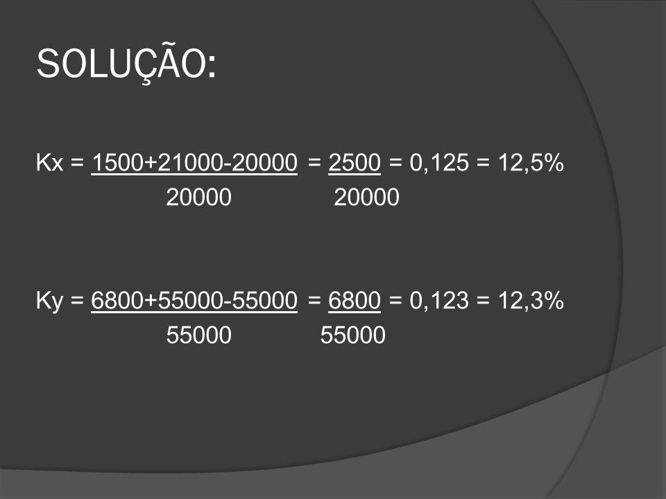 SOLUÇÃO: Kx = 1500+21000-20000 = 2500 = 0,125 = 12,5% 20000 20000 Ky = 6800+55000-55000 = 6800 = 0,123 = 12,3% 55000 55000