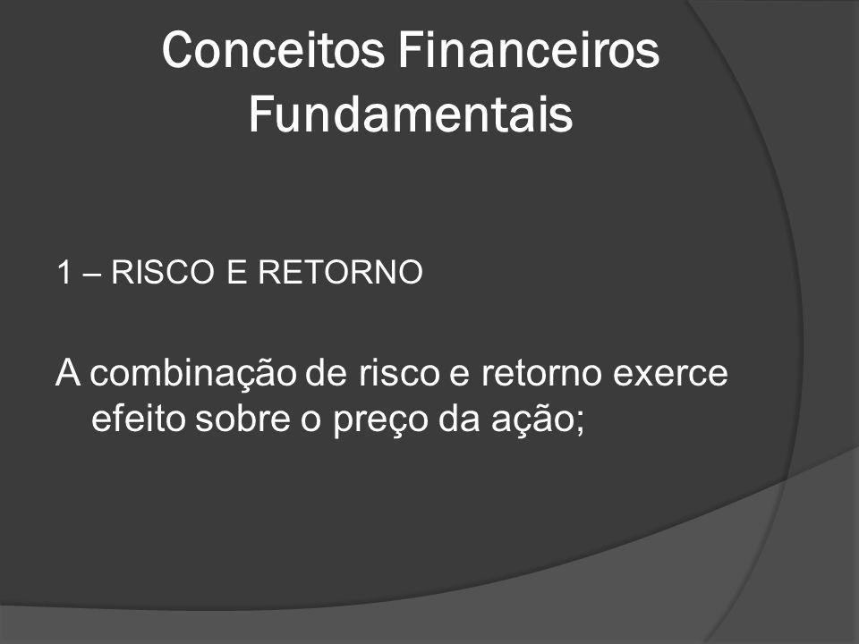 Conceitos Financeiros Fundamentais