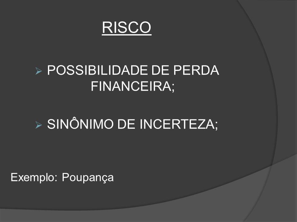 RISCO POSSIBILIDADE DE PERDA FINANCEIRA; SINÔNIMO DE INCERTEZA;