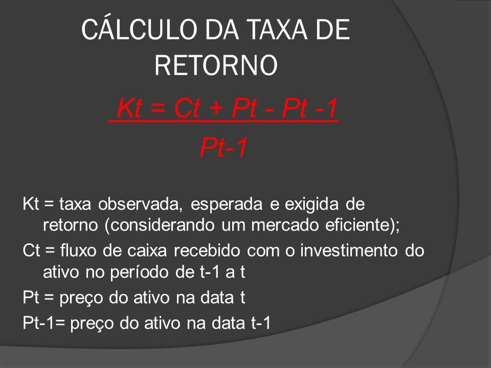 CÁLCULO DA TAXA DE RETORNO