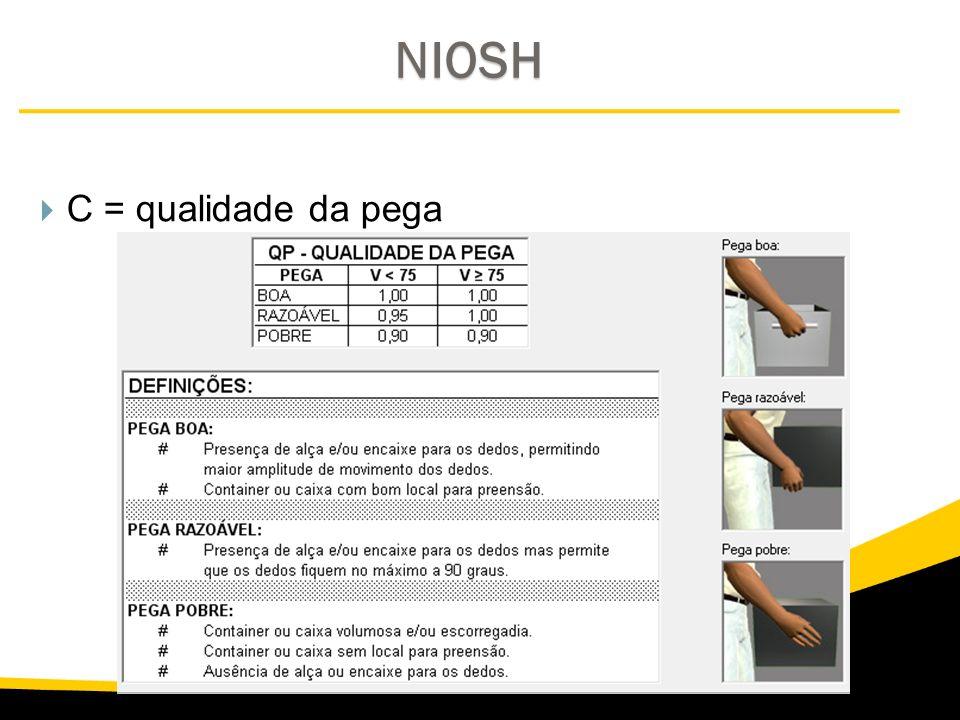 NIOSH C = qualidade da pega