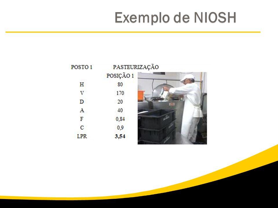 Exemplo de NIOSH