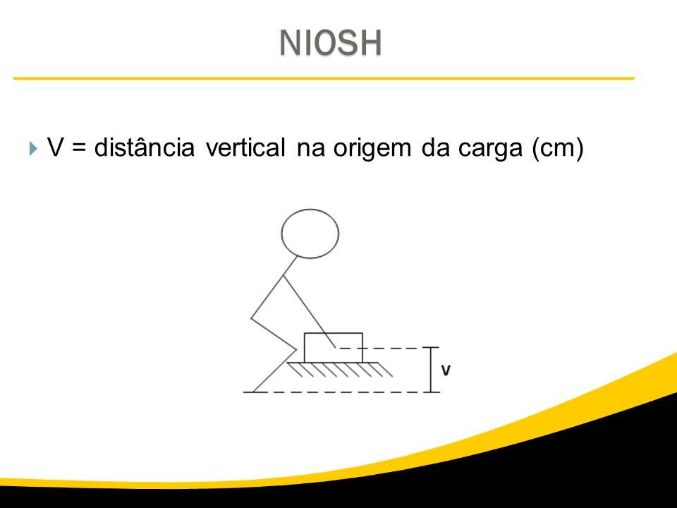 NIOSH V = distância vertical na origem da carga (cm)