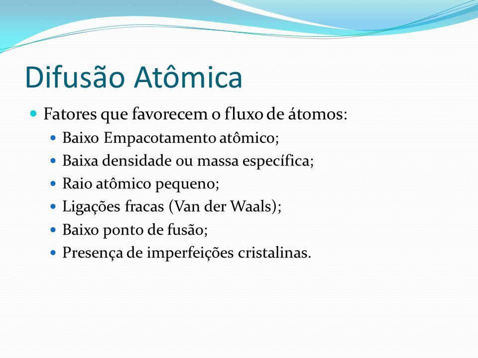 Difusão Atômica Fatores que favorecem o fluxo de átomos: