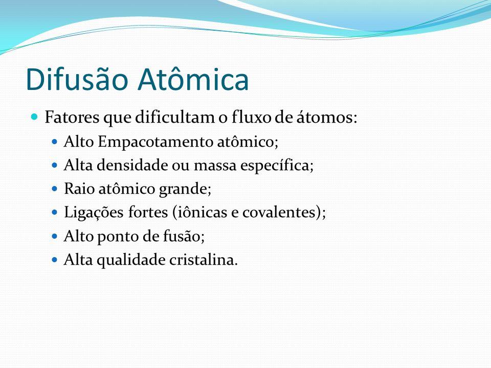 Difusão Atômica Fatores que dificultam o fluxo de átomos:
