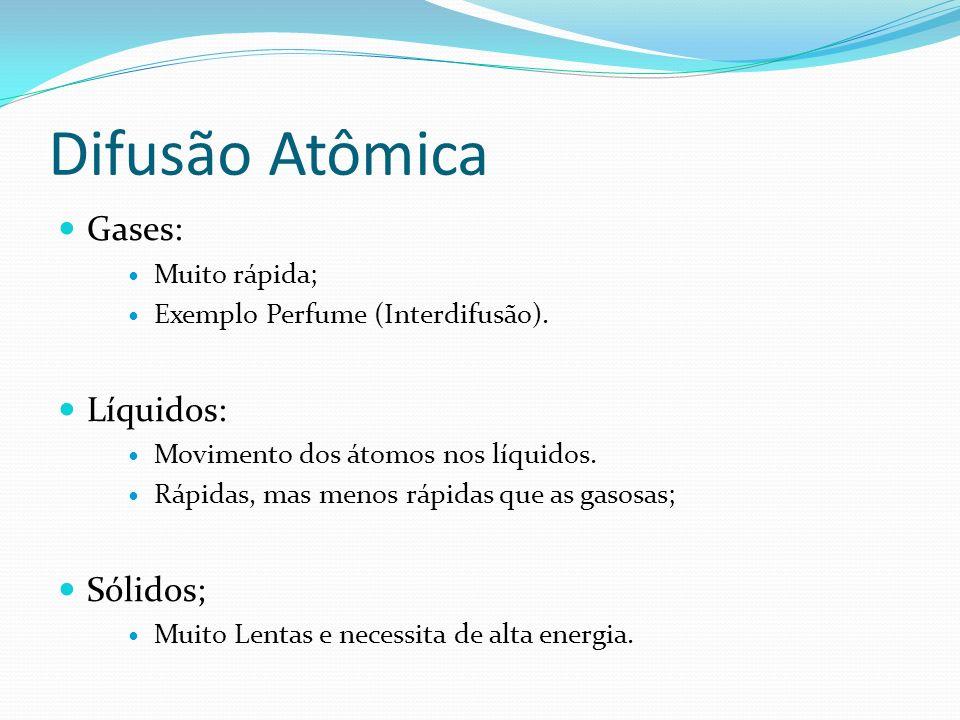 Difusão Atômica Gases: Líquidos: Sólidos; Muito rápida;