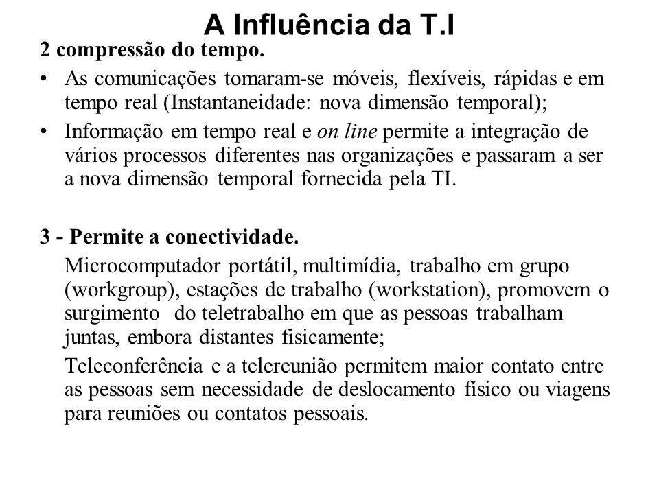 A Influência da T.I 2 compressão do tempo.