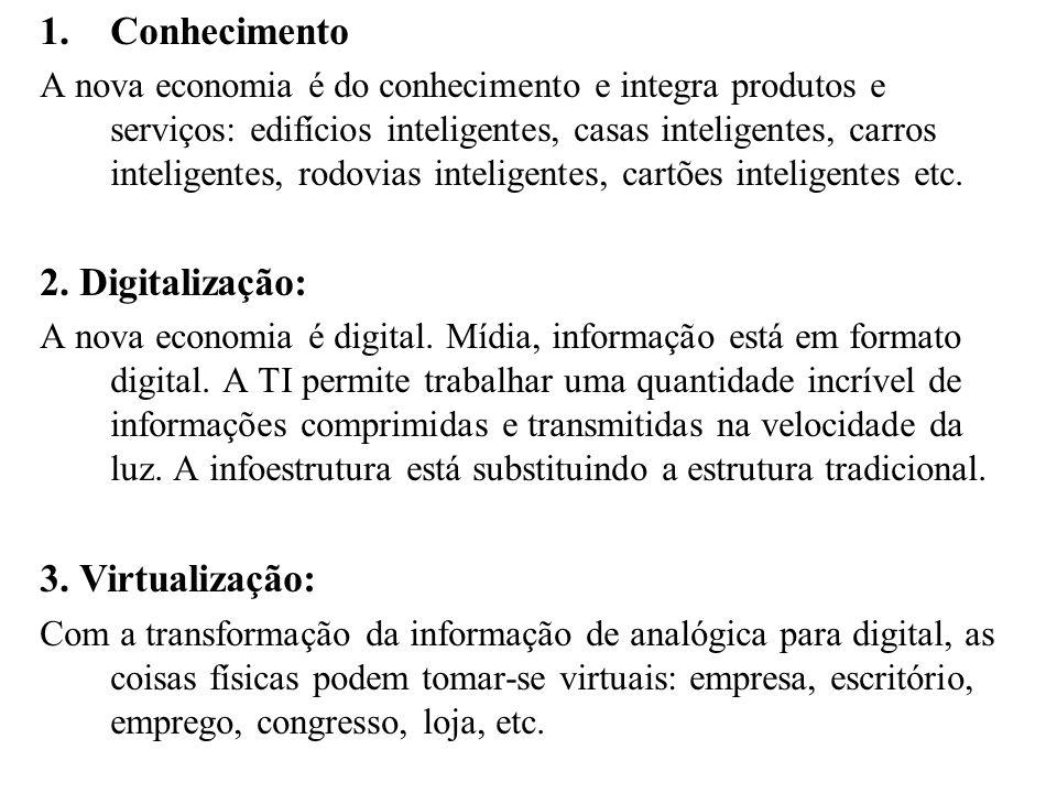 Conhecimento 2. Digitalização: 3. Virtualização: