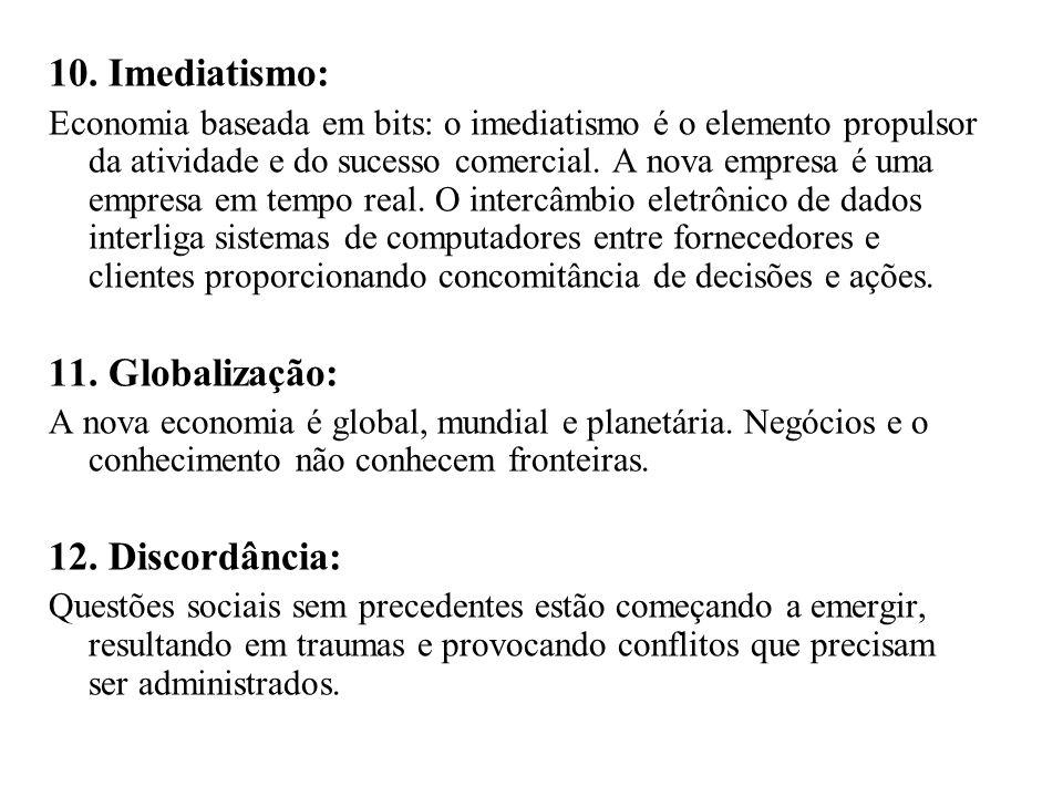 10. Imediatismo: 11. Globalização: 12. Discordância: