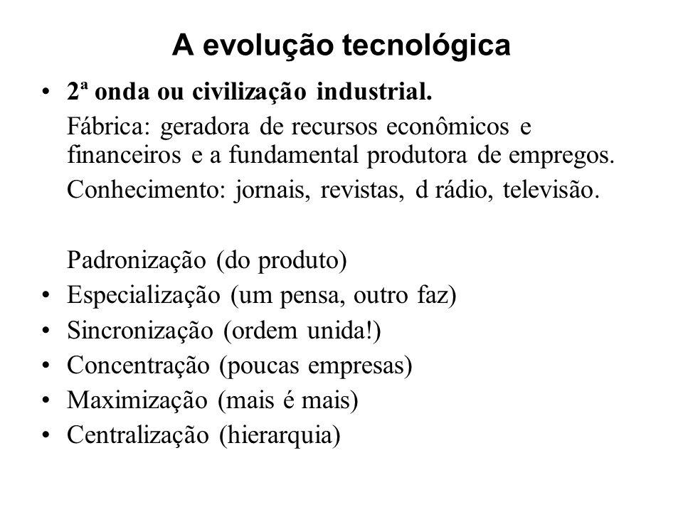 A evolução tecnológica