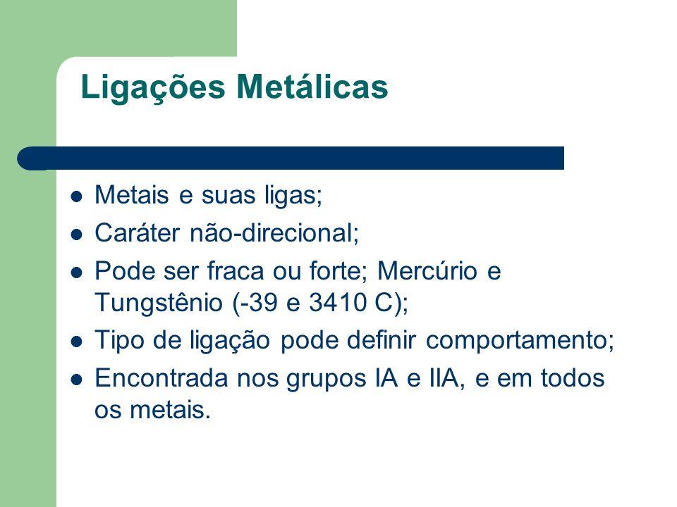 Ligações Metálicas Metais e suas ligas; Caráter não-direcional;