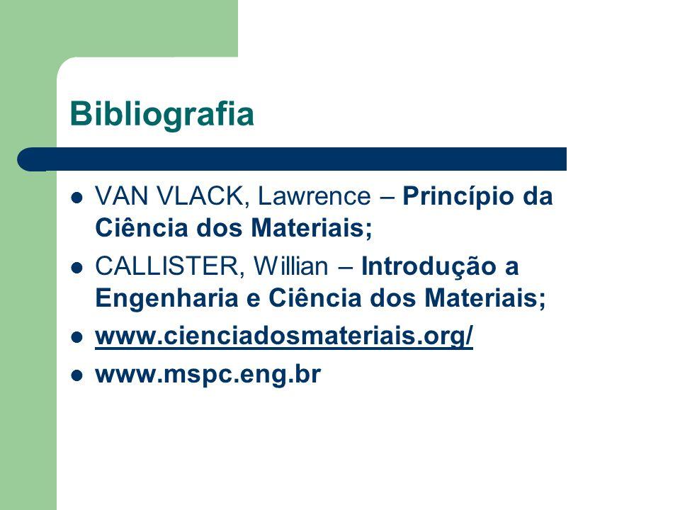 Bibliografia VAN VLACK, Lawrence – Princípio da Ciência dos Materiais;