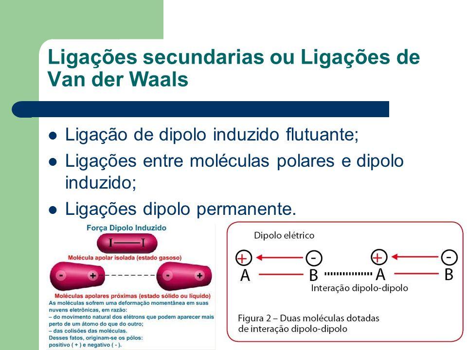 Ligações secundarias ou Ligações de Van der Waals