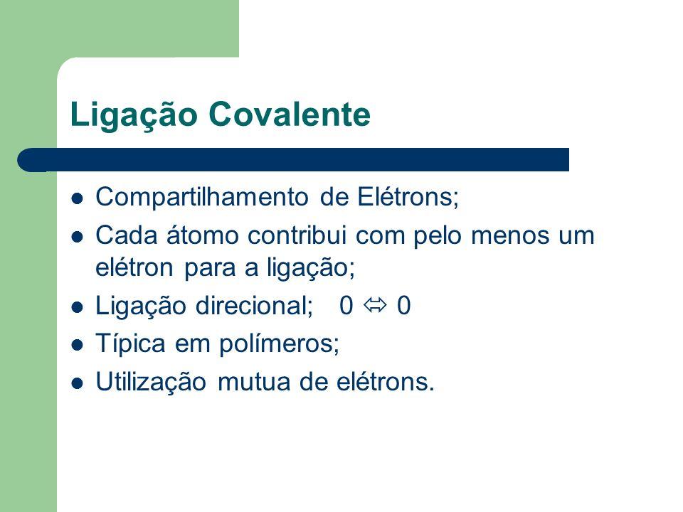 Ligação Covalente Compartilhamento de Elétrons;