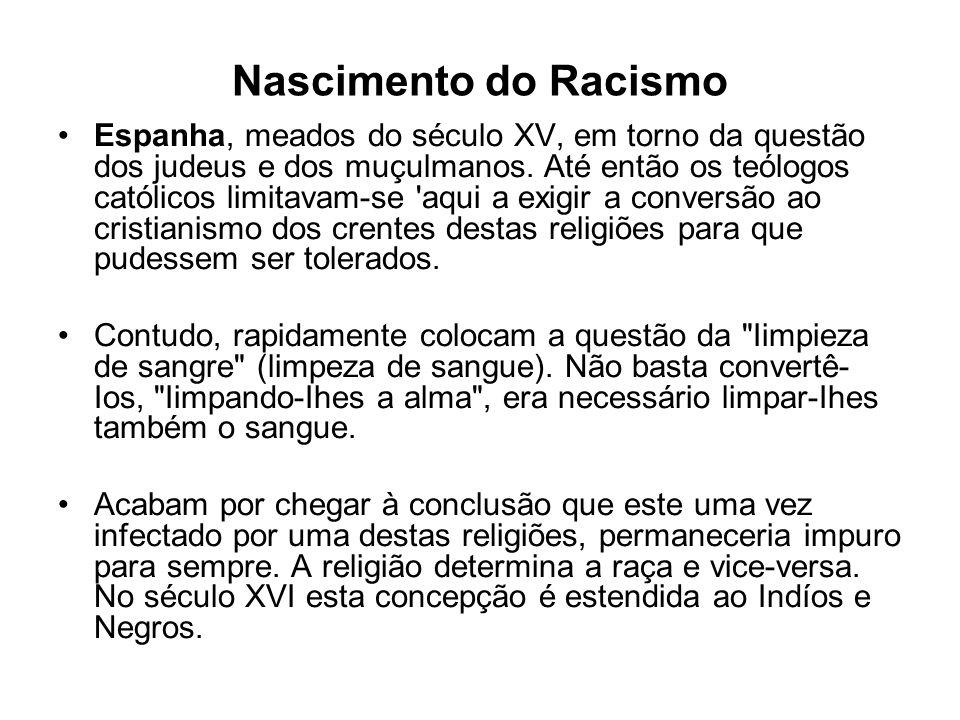 Nascimento do Racismo