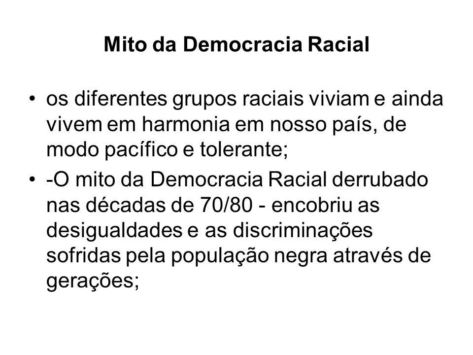 Mito da Democracia Racial