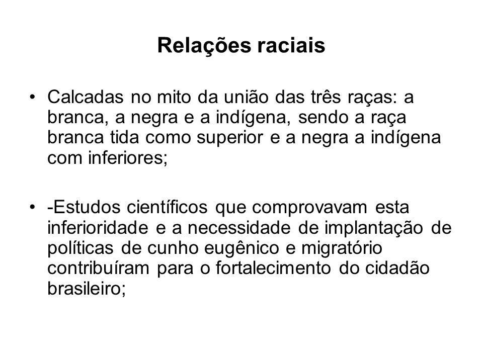 Relações raciais