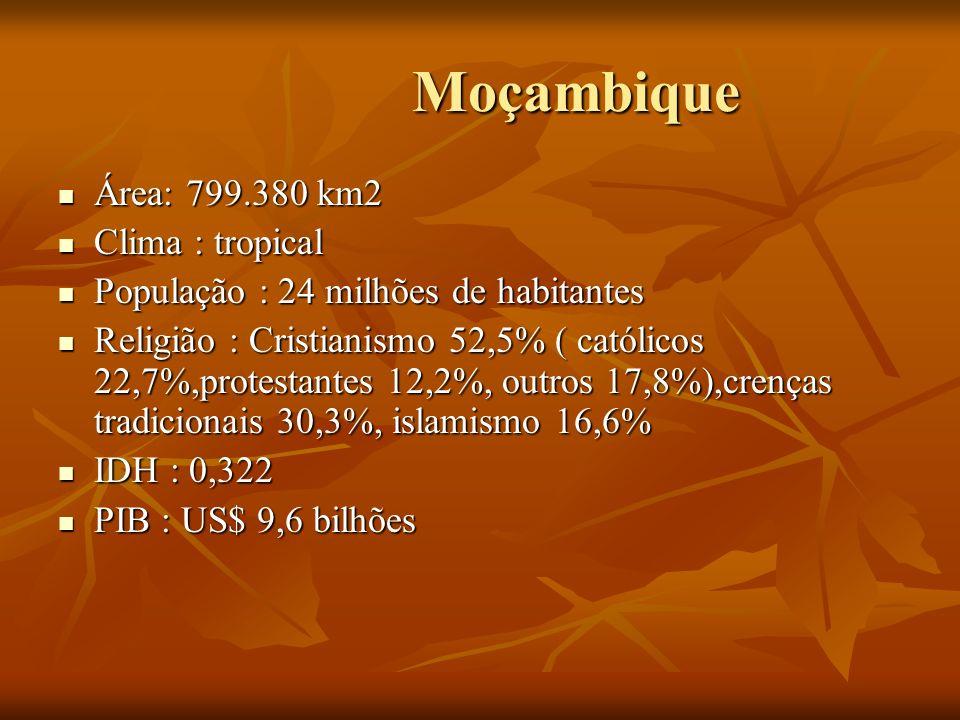 Moçambique Área: 799.380 km2 Clima : tropical