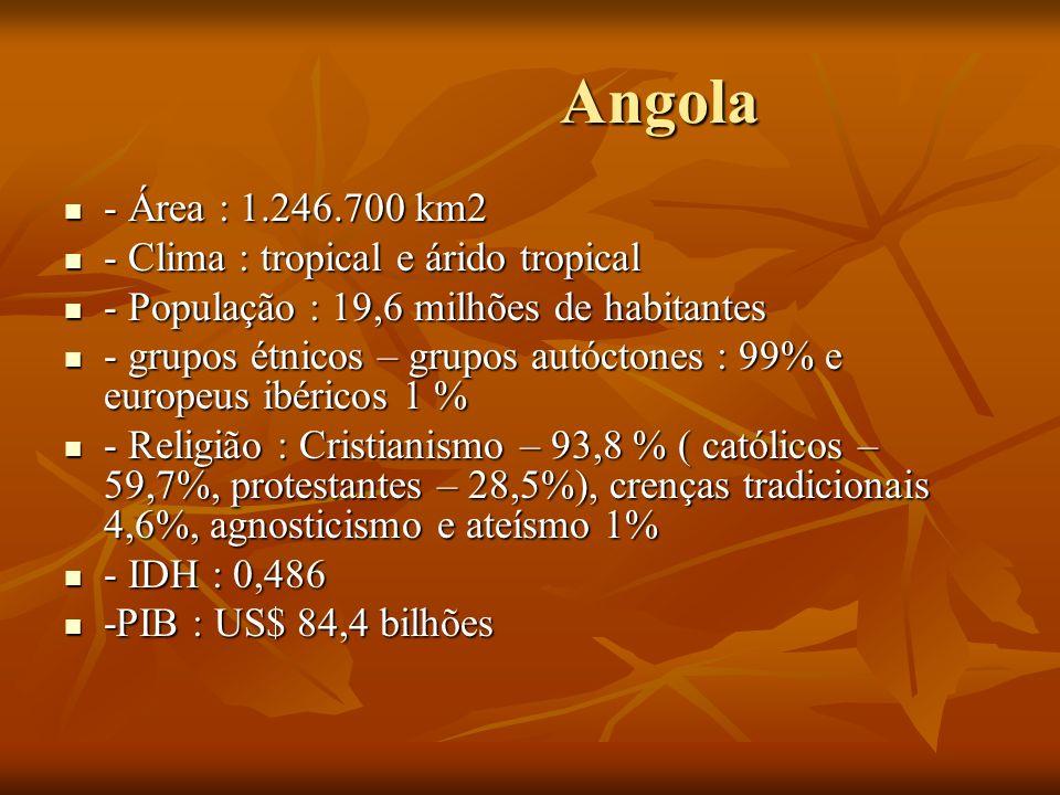 Angola - Área : 1.246.700 km2 - Clima : tropical e árido tropical
