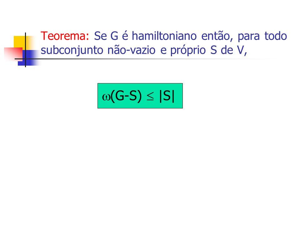 Teorema: Se G é hamiltoniano então, para todo subconjunto não-vazio e próprio S de V,