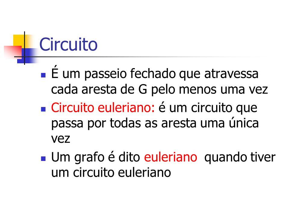 Circuito É um passeio fechado que atravessa cada aresta de G pelo menos uma vez.