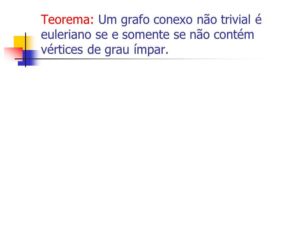 Teorema: Um grafo conexo não trivial é euleriano se e somente se não contém vértices de grau ímpar.