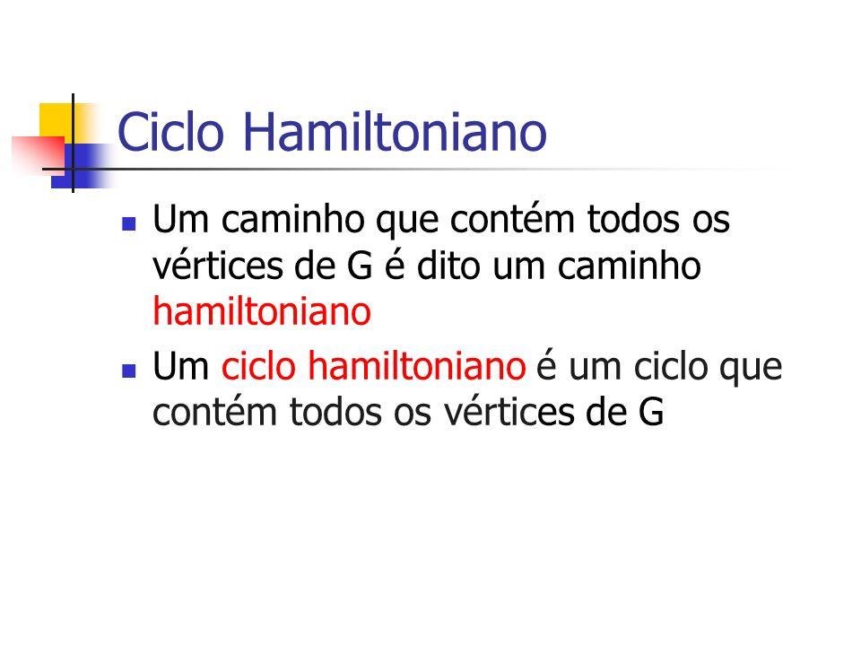 Ciclo Hamiltoniano Um caminho que contém todos os vértices de G é dito um caminho hamiltoniano.