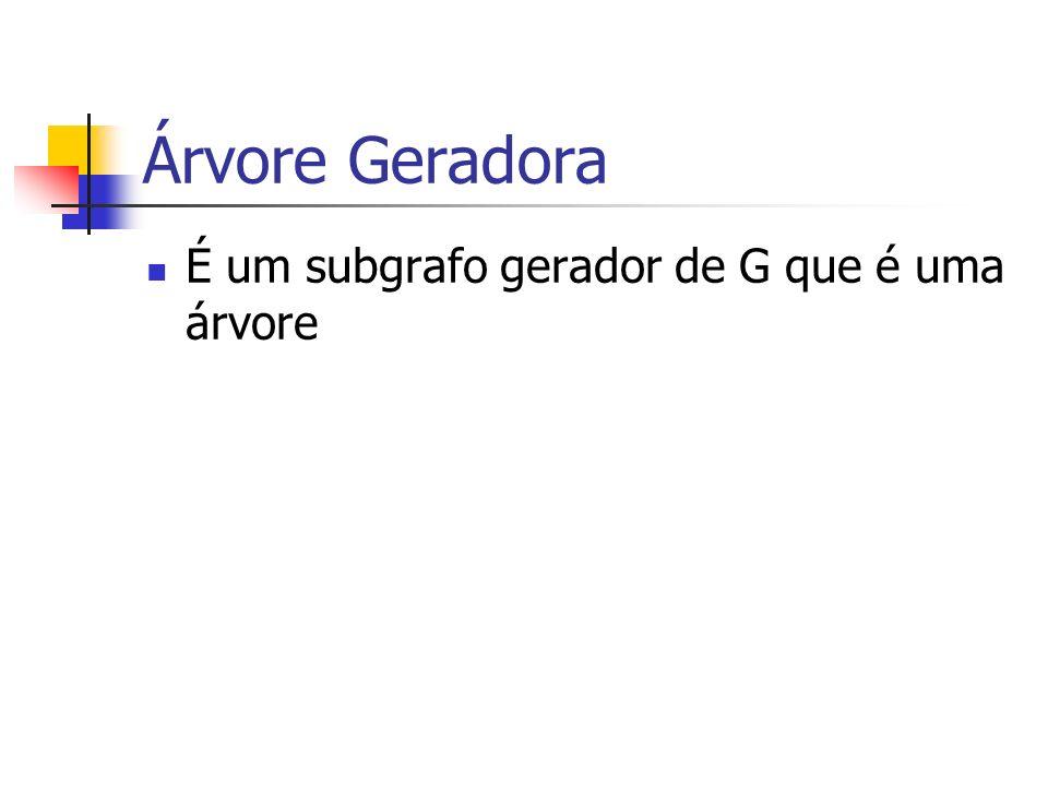 Árvore Geradora É um subgrafo gerador de G que é uma árvore