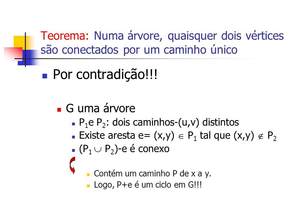 Teorema: Numa árvore, quaisquer dois vértices são conectados por um caminho único