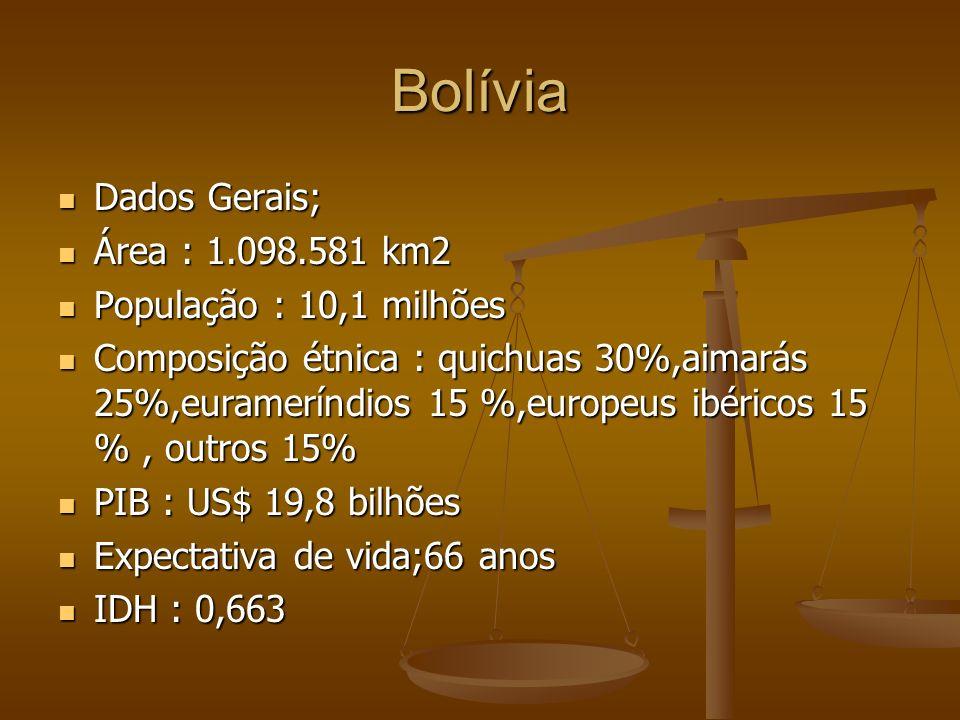 Bolívia Dados Gerais; Área : 1.098.581 km2 População : 10,1 milhões