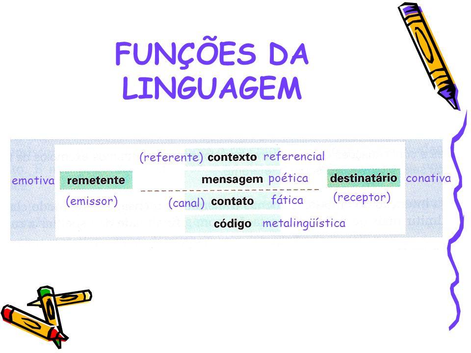 FUNÇÕES DA LINGUAGEM (referente) referencial emotiva poética conativa