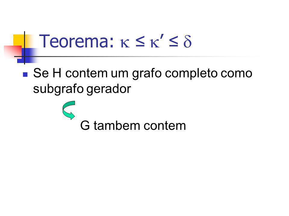 Teorema:  ≤ ' ≤  Se H contem um grafo completo como subgrafo gerador G tambem contem